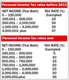 personal income tax in thailand